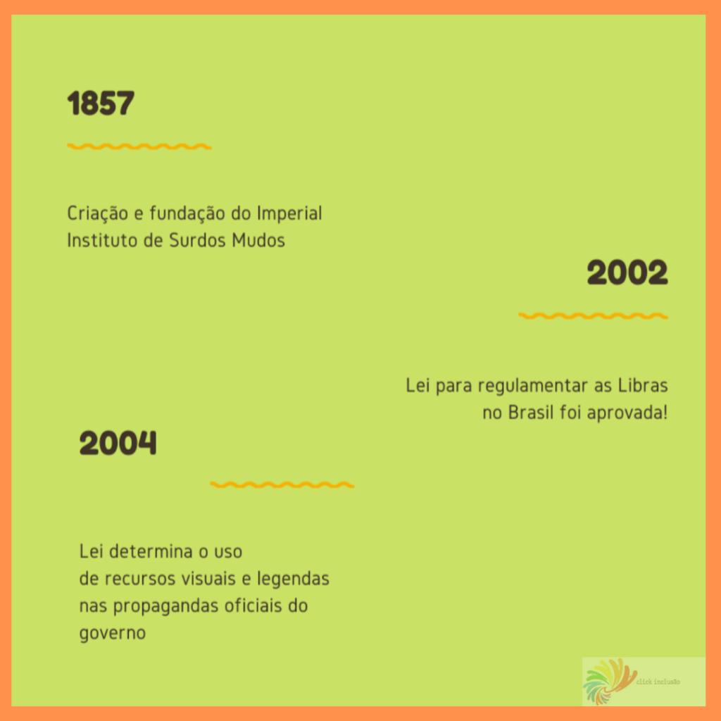 """#PraCegoVer Audiodescrição resumida: Imagem de fundo verde, com bordas em laranja.  Distribuído em zig zag, anos estão destacados  em negrito. 1857, abaixo o texto: """"Criação e fundação do Imperial"""" e """"Instituto de Surdos Mudos"""". 2002, abaixo o texto: """"Lei para regulamentar as Libras no Brasil foi aprovada!"""" 2004, abaixo o texto """"Lei determina o uso de recursos visuais e legendas nas propagandas oficiais do governo"""".   No rodapé, à direita, o logotipo em opaco do Click Inclusão."""